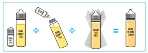 The Vape.co.uk Guide to Nicotine